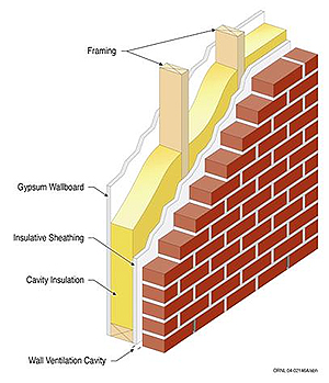 Foundation Insulation - Chicago